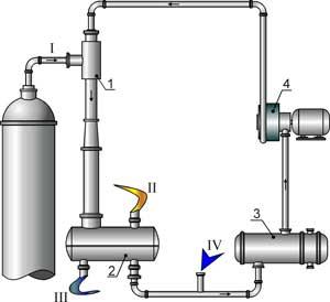 Based On Vacuum Hydrocirculating Units